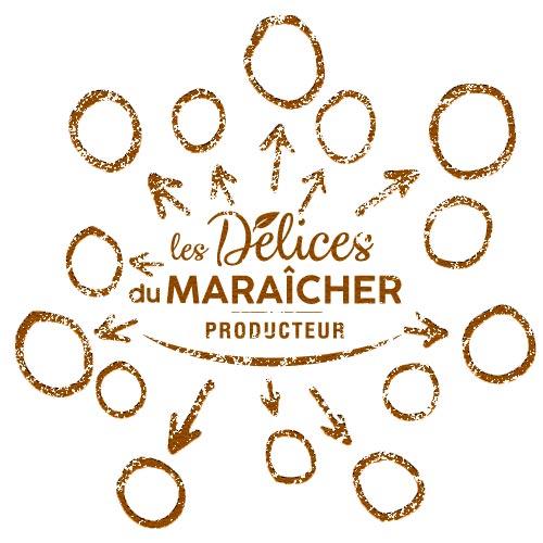 Agriculture Biologique Les Délices du Maraicher Conserves Soupes Bio